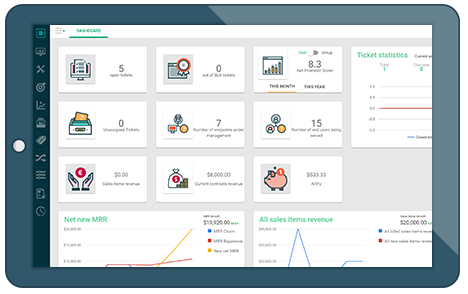 Computicate Features dashboard